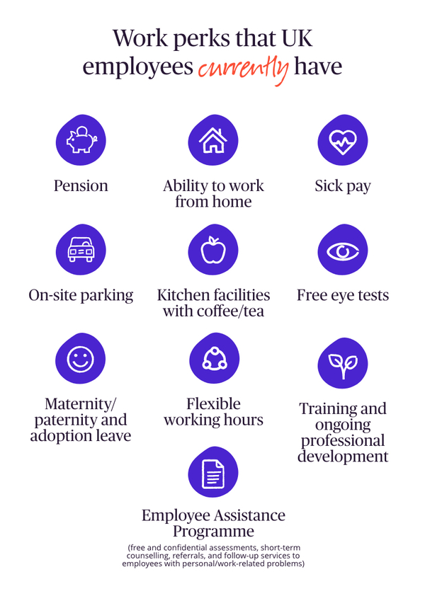 Graphic showing work perks commonly on offer in the UK.